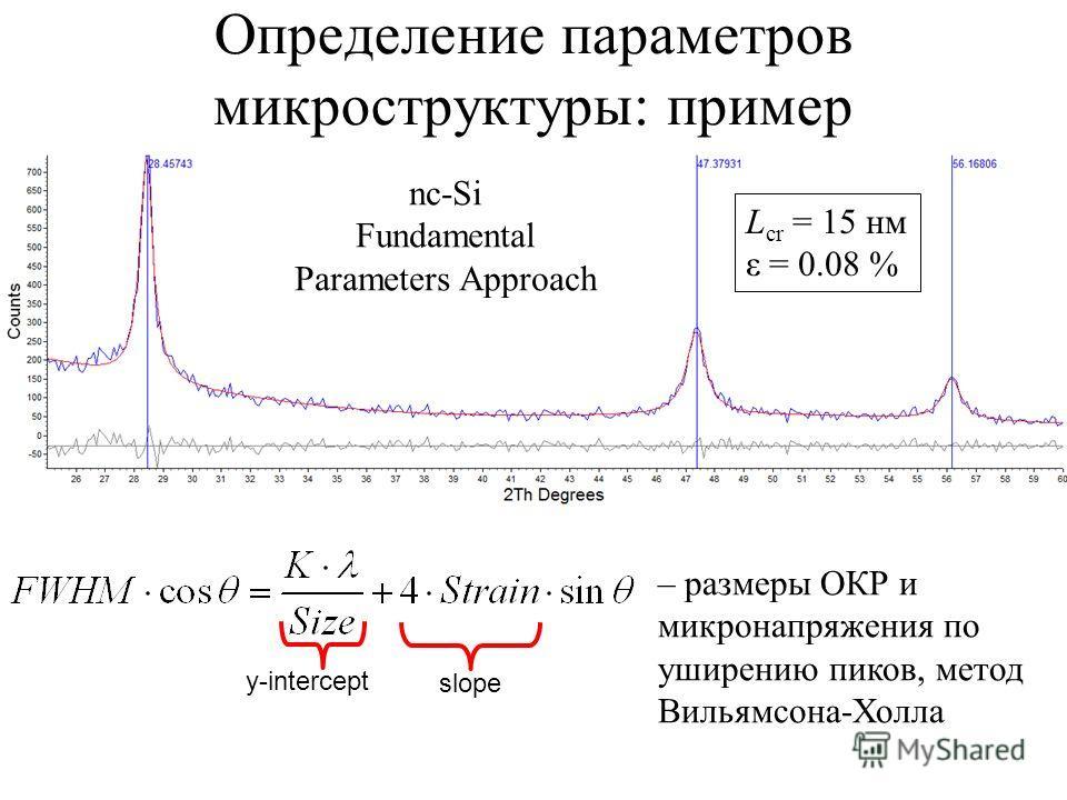 Определение параметров микроструктуры: пример nc-Si Fundamental Parameters Approach y-intercept slope – размеры ОКР и микронапряжения по уширению пиков, метод Вильямсона-Холла L cr = 15 нм ε = 0.08 %