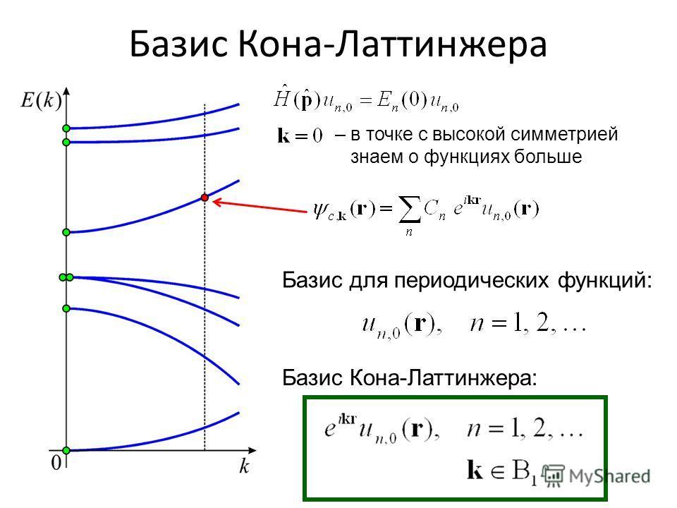 Базис Кона-Латтинжера Базис для периодических функций: Базис Кона-Латтинжера: – в точке с высокой симметрией знаем о функциях больше