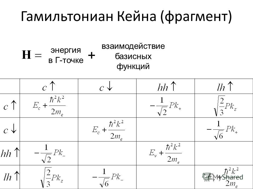 Гамильтониан Кейна (фрагмент) энергия в Г-точке взаимодействие базисных функций +