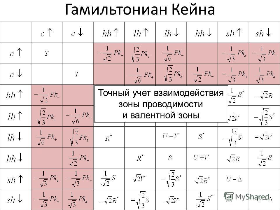 Гамильтониан Кейна Точный учет взаимодействия зоны проводимости и валентной зоны