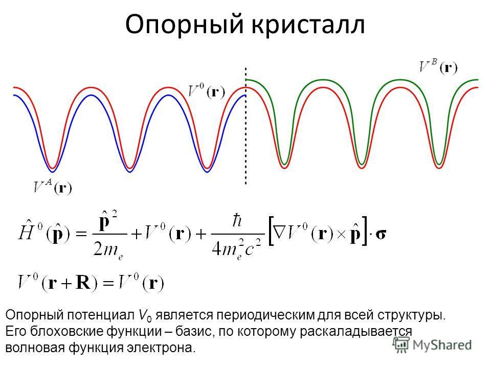 Опорный потенциал V 0 является периодическим для всей структуры. Его блоховские функции – базис, по которому раскаладывается волновая функция электрона.