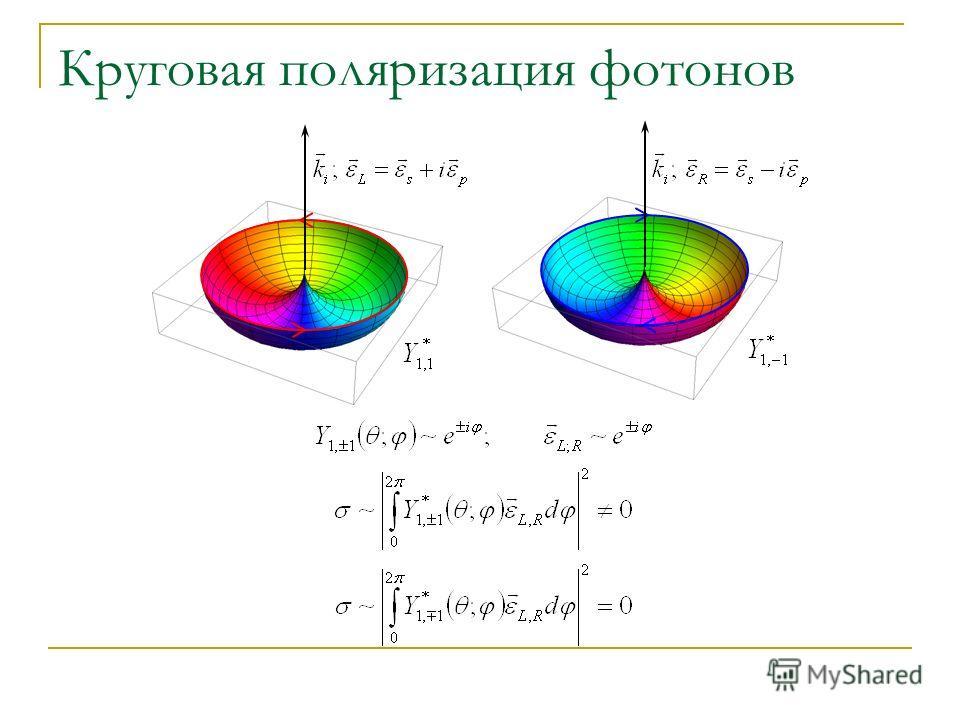 Круговая поляризация фотонов