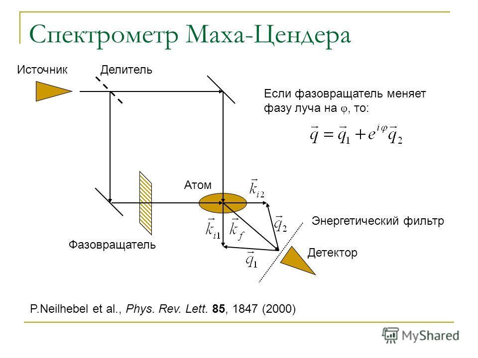 Спектрометр Маха-Цендера Если фазовращатель меняет фазу луча на φ, то: P.Neilhebel et al., Phys. Rev. Lett. 85, 1847 (2000) ИсточникДелитель Фазовращатель Атом Детектор Энергетический фильтр