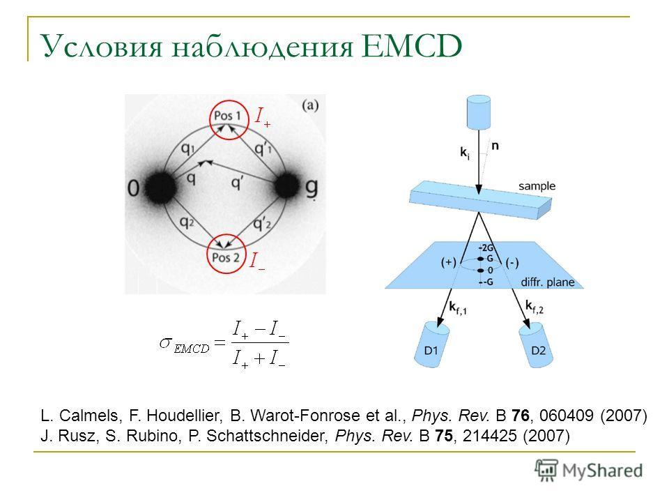 Условия наблюдения EMCD L. Calmels, F. Houdellier, B. Warot-Fonrose et al., Phys. Rev. B 76, 060409 (2007) J. Rusz, S. Rubino, P. Schattschneider, Phys. Rev. B 75, 214425 (2007)