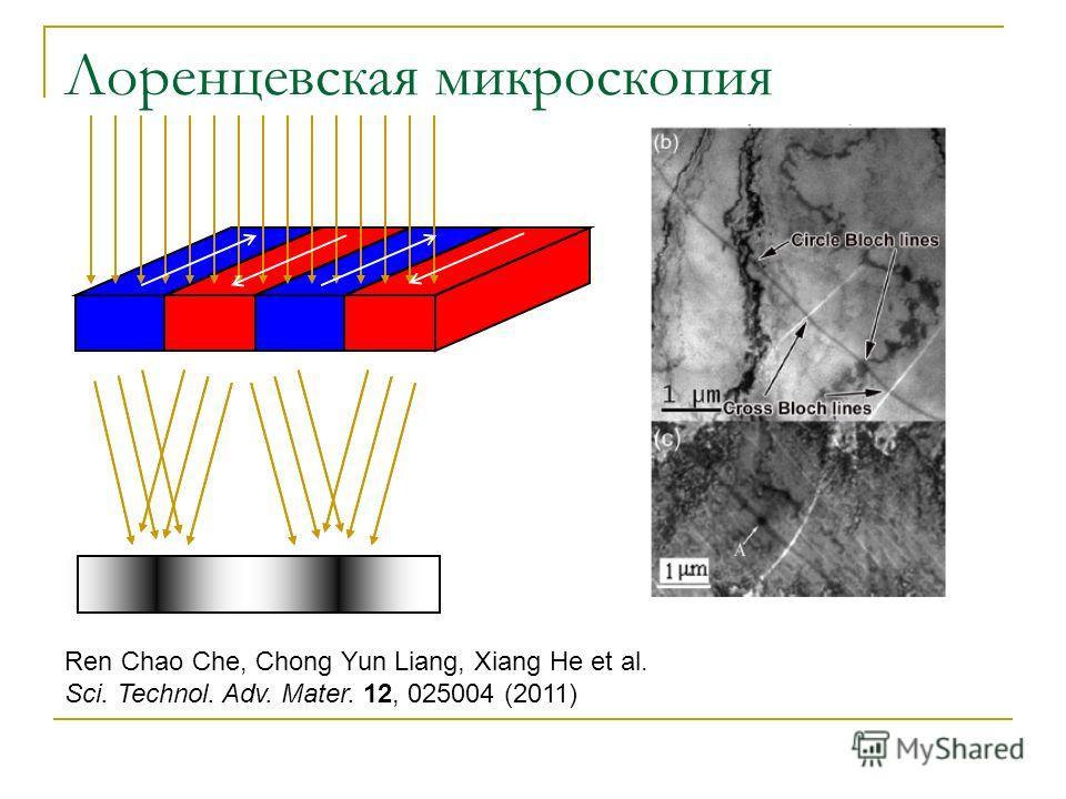 Лоренцевская микроскопия Ren Chao Che, Chong Yun Liang, Xiang He et al. Sci. Technol. Adv. Mater. 12, 025004 (2011)