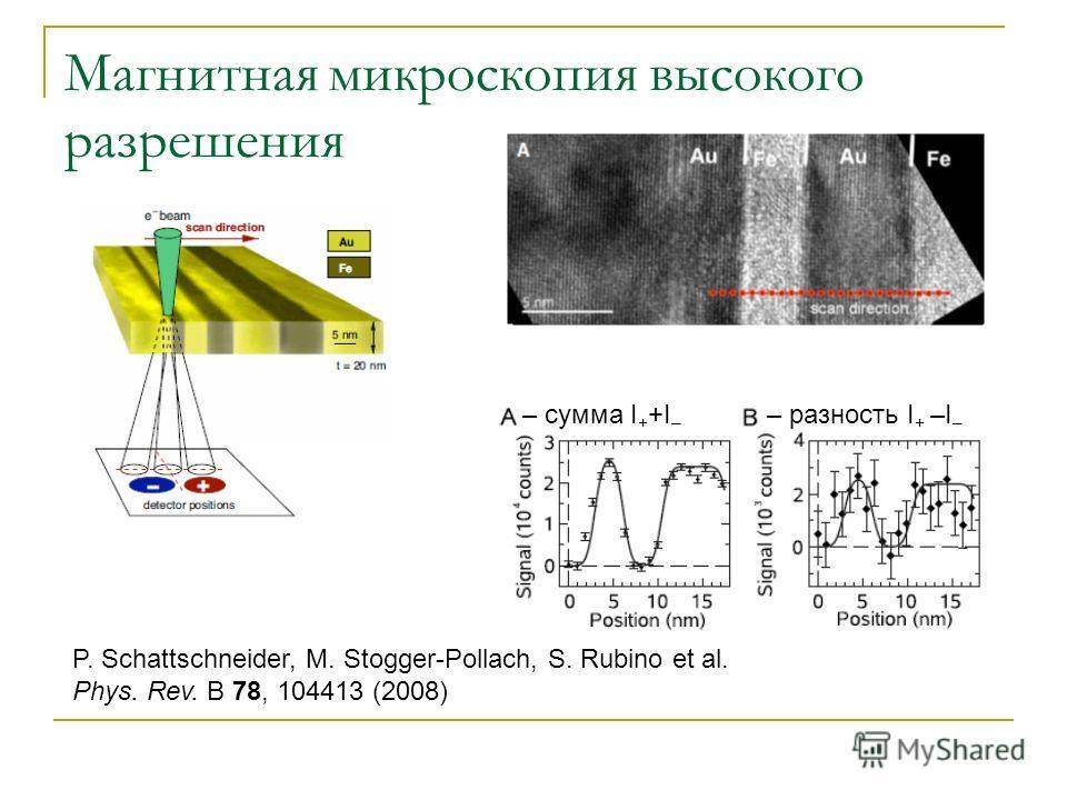 Магнитная микроскопия высокого разрешения P. Schattschneider, M. Stogger-Pollach, S. Rubino et al. Phys. Rev. B 78, 104413 (2008) – сумма I + +I – – разность I + –I –