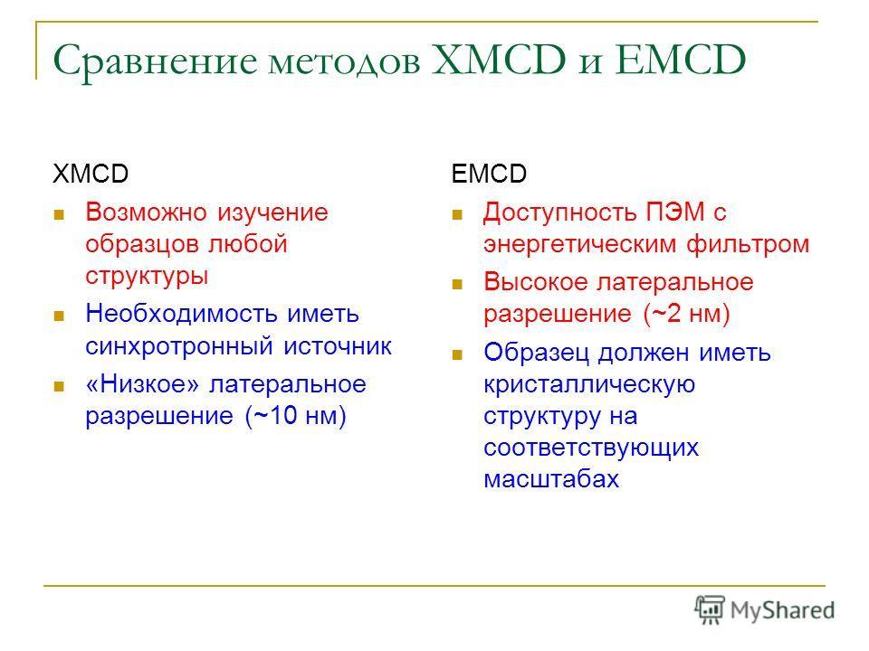 Сравнение методов XMCD и EMCD XMCD Возможно изучение образцов любой структуры Необходимость иметь синхротронный источник «Низкое» латеральное разрешение (~10 нм) EMCD Доступность ПЭМ с энергетическим фильтром Высокое латеральное разрешение (~2 нм) Об