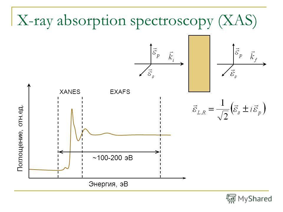 X-ray absorption spectroscopy (XAS) Энергия, эВ XANES EXAFS Поглощение, отн.ед. ~100-200 эВ