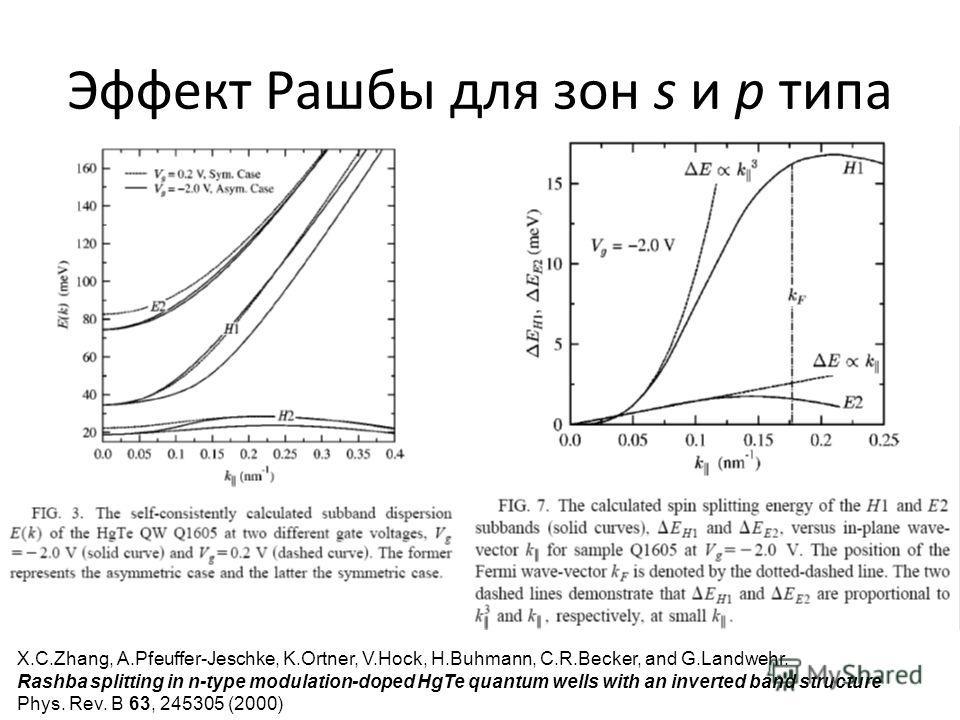Эффект Рашбы для зон s и p типа X.C.Zhang, A.Pfeuffer-Jeschke, K.Ortner, V.Hock, H.Buhmann, C.R.Becker, and G.Landwehr. Rashba splitting in n-type modulation-doped HgTe quantum wells with an inverted band structure Phys. Rev. B 63, 245305 (2000)