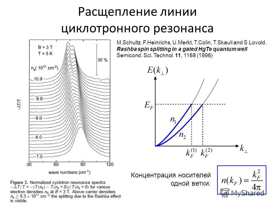 Расщепление линии циклотронного резонанса M.Schultz, F.Heinrichs, U.Merkt, T.Colin, T.Skauli and S.Lovold. Rashba spin splitting in a gated HgTe quantum well Semicond. Sci. Technol. 11, 1168 (1996) Концентрация носителей одной ветки:
