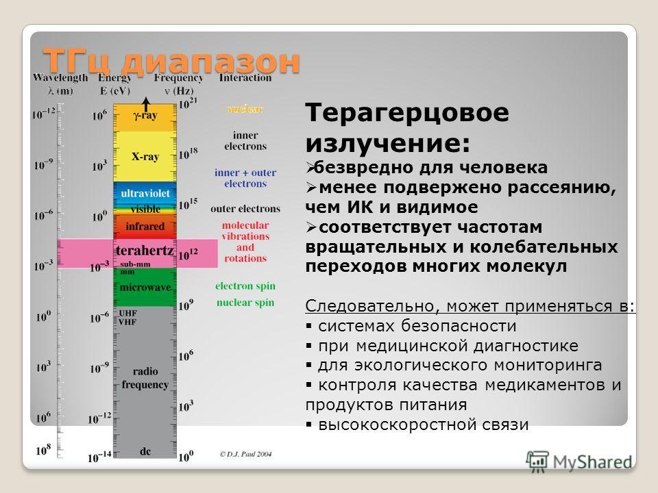 ТГц диапазон Терагерцовое излучение: безвредно для человека менее подвержено рассеянию, чем ИК и видимое соответствует частотам вращательных и колебательных переходов многих молекул Следовательно, может применяться в: системах безопасности при медици