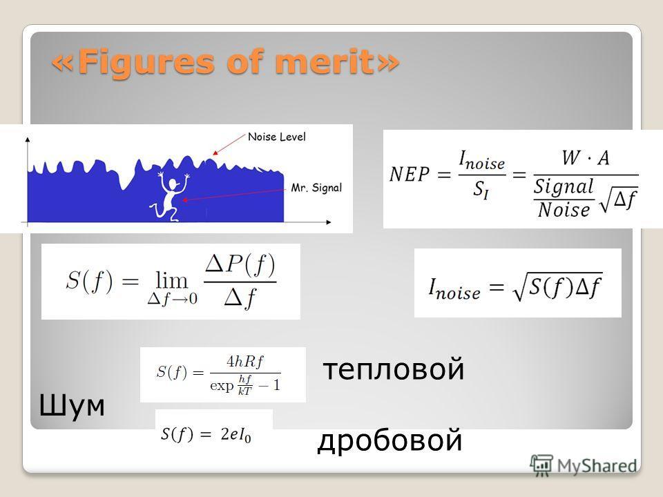 «Figures of merit» «Figures of merit» тепловой дробовой Шум