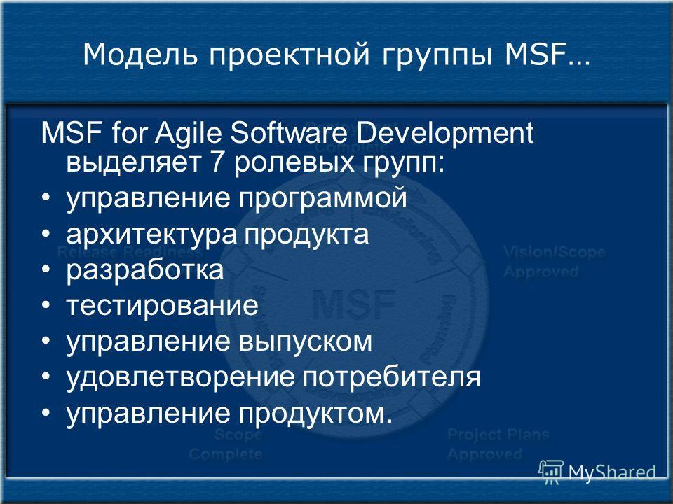 Модель проектной группы MSF… MSF for Agile Software Development выделяет 7 ролевых групп: управление программой архитектура продукта разработка тестирование управление выпуском удовлетворение потребителя управление продуктом.