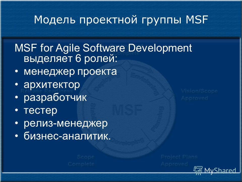 Модель проектной группы MSF MSF for Agile Software Development выделяет 6 ролей: менеджер проекта архитектор разработчик тестер релиз-менеджер бизнес-аналитик.