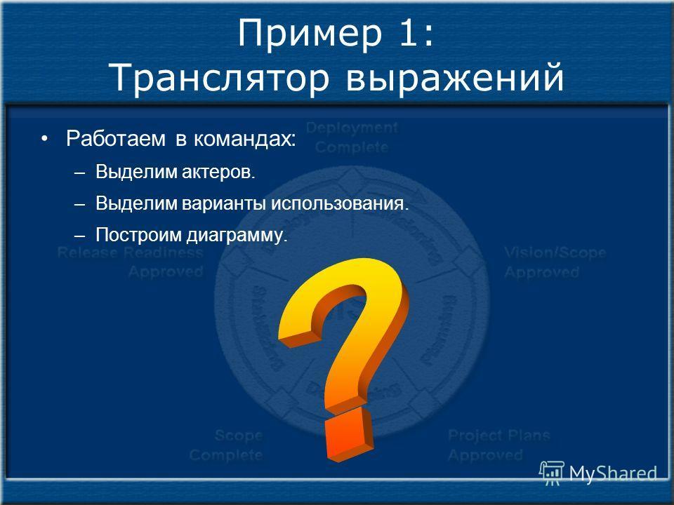 Пример 1: Транслятор выражений Работаем в командах: –Выделим актеров. –Выделим варианты использования. –Построим диаграмму.