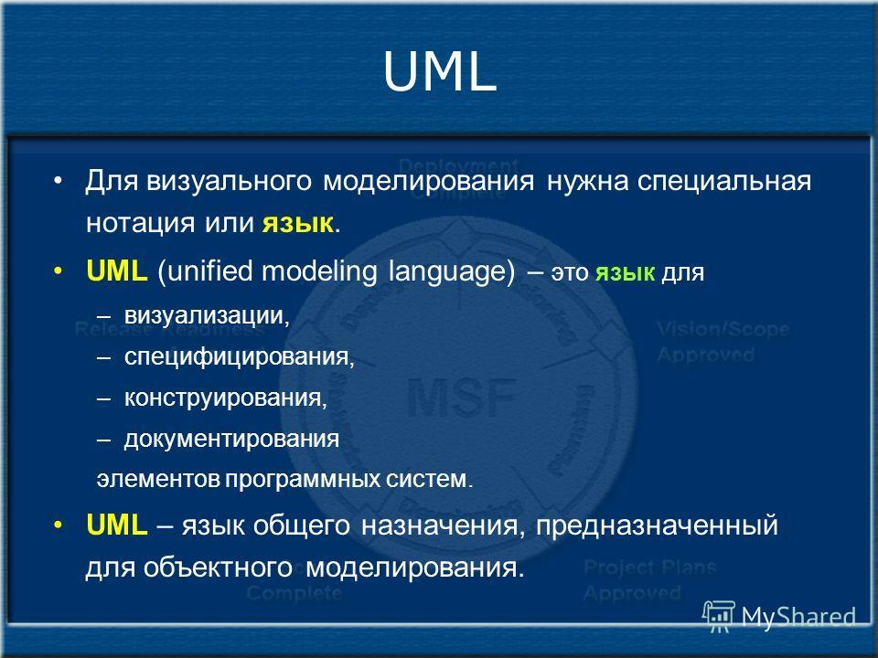 UML Для визуального моделирования нужна специальная нотация или язык. UML (unified modeling language) – это язык для –визуализации, –специфицирования, –конструирования, –документирования элементов программных систем. UML – язык общего назначения, пре