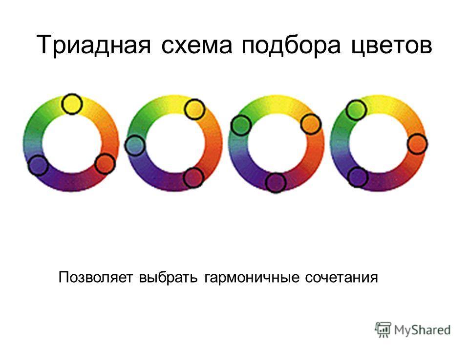 Триадная схема подбора цветов Позволяет выбрать гармоничные сочетания