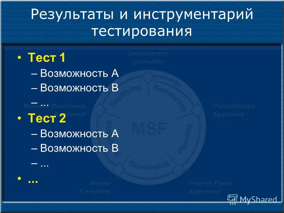 Результаты и инструментарий тестирования Тест 1 –Возможность А –Возможность B –... Тест 2 –Возможность А –Возможность B –......