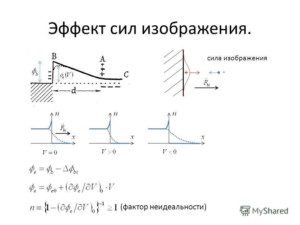 Эффект сил изображения. + - сила изображения (фактор неидеальности)