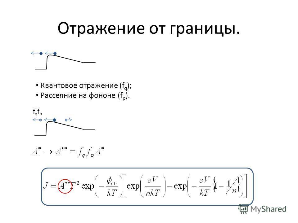 Отражение от границы. Квантовое отражение (f q ); Рассеяние на фононе (f p ). fqfpfqfp
