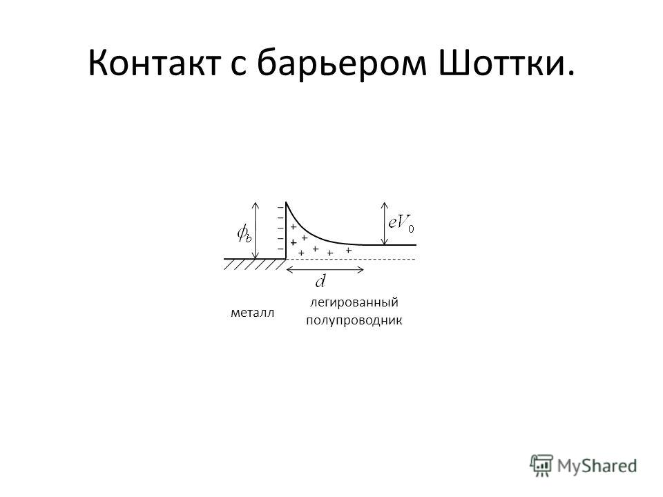 Контакт с барьером Шоттки. металл легированный полупроводник