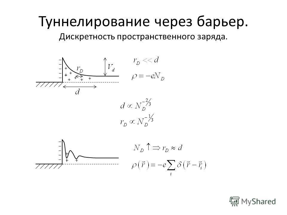 Туннелирование через барьер. Дискретность пространственного заряда.