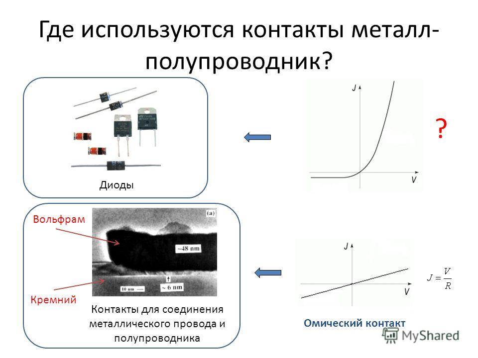 Где используются контакты металл- полупроводник? Контакты для соединения металлического провода и полупроводника Диоды Вольфрам Кремний Омический контакт ?