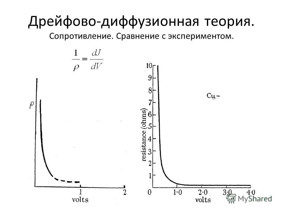 Дрейфово-диффузионная теория. Сопротивление. Сравнение с экспериментом.