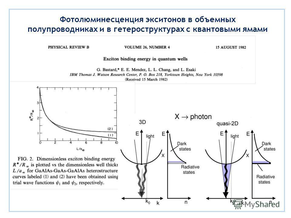 Фотолюминесценция экситонов в объемных полупроводниках и в гетероструктурах с квантовыми ямами