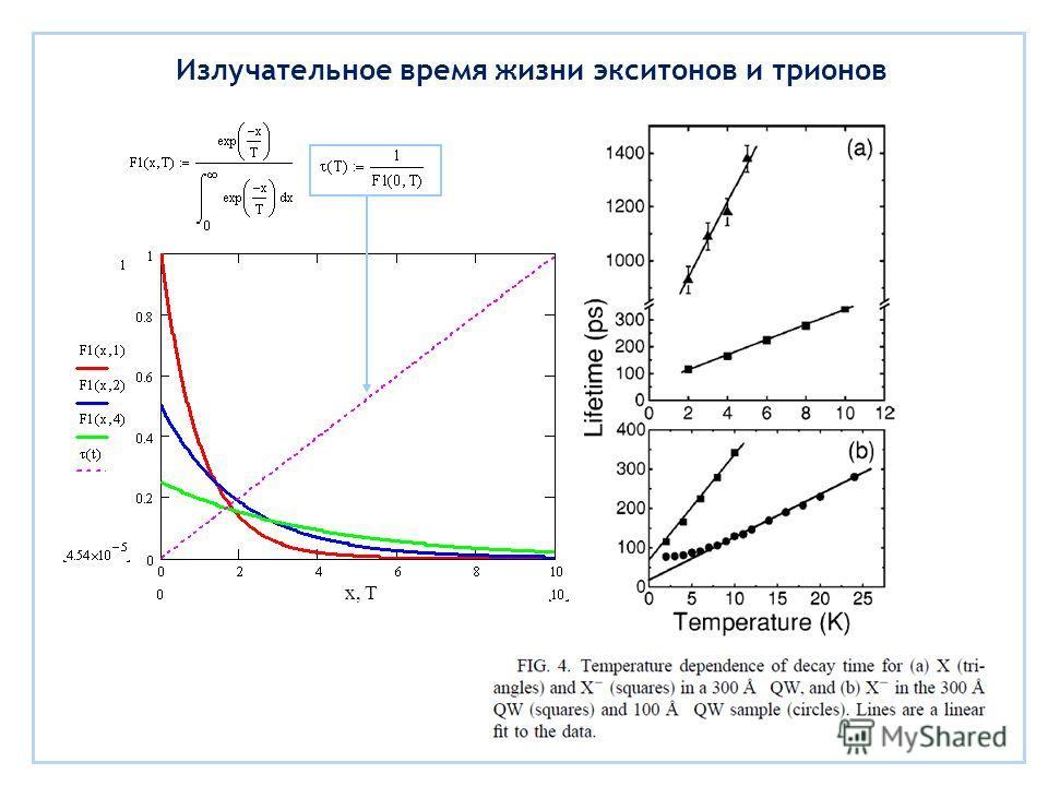 Излучательное время жизни экситонов и трионов x, T