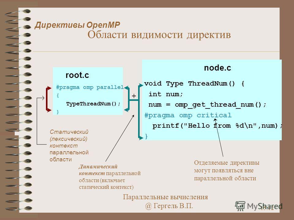 Параллельные вычисления @ Гергель В.П. 15.12 Директивы OpenMP Области видимости директив #pragma omp parallel { TypeThreadNum(); } void Type ThreadNum() { int num; num = omp_get_thread_num(); #pragma omp critical printf(