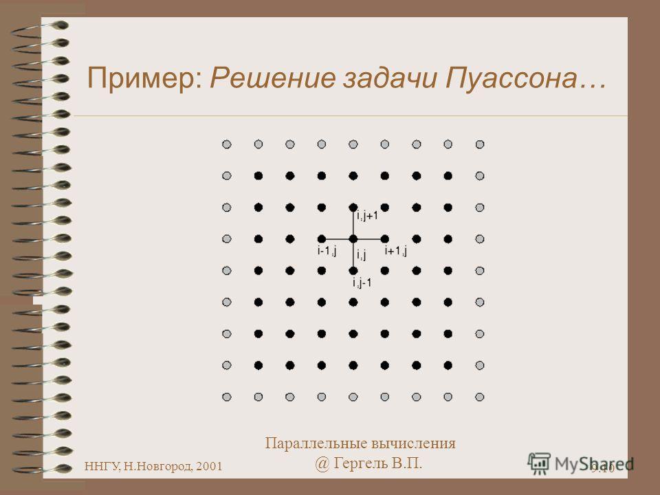 Параллельные вычисления @ Гергель В.П. ННГУ, Н.Новгород, 2001 9.10 Пример: Решение задачи Пуассона…