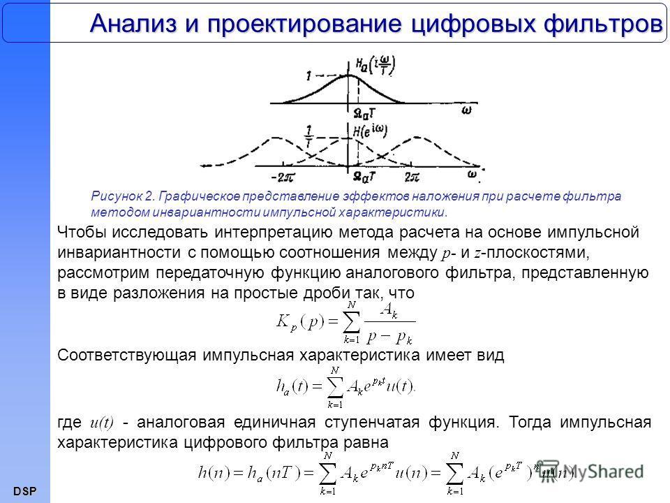 DSP Анализ и проектирование цифровых фильтров Рисунок 2. Графическое представление эффектов наложения при расчете фильтра методом инвариантности импульсной характеристики. Чтобы исследовать интерпретацию метода расчета на основе импульсной инвариантн