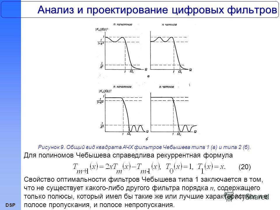 DSP Анализ и проектирование цифровых фильтров Рисунок 9. Общий вид квадрата АЧХ фильтров Чебышева типа 1 (а) и типа 2 (б). Для полиномов Чебышева справедлива рекуррентная формула (20) Свойство оптимальности фильтров Чебышева типа 1 заключается в том,