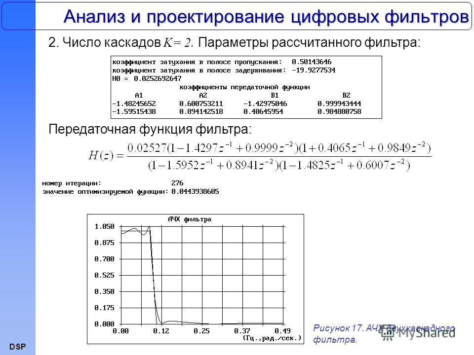 DSP Анализ и проектирование цифровых фильтров 2. Число каскадов K= 2. Параметры рассчитанного фильтра: Рисунок 17. АЧХ двухкаскадного фильтра. Передаточная функция фильтра: