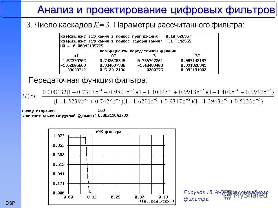 DSP Анализ и проектирование цифровых фильтров 3. Число каскадов K= 3. Параметры рассчитанного фильтра: Передаточная функция фильтра: Рисунок 18. АЧХ трехкаскадного фильтра.