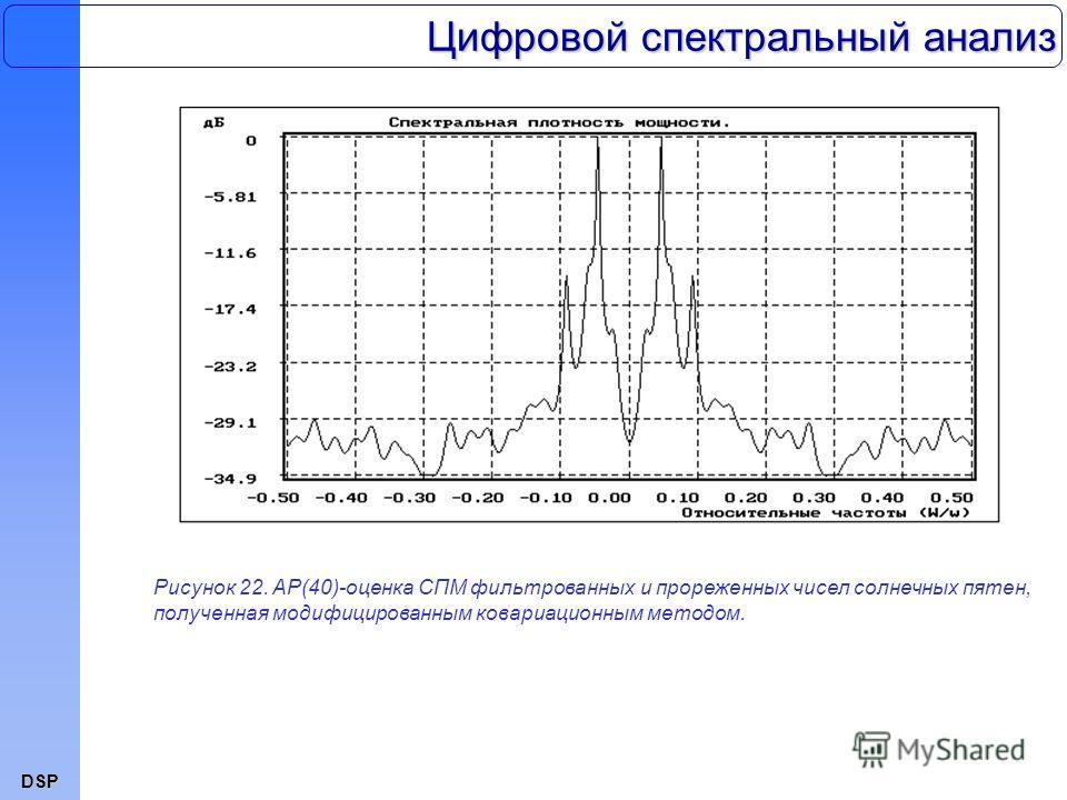 DSP Цифровой спектральный анализ Рисунок 22. АР(40)-оценка СПМ фильтрованных и прореженных чисел солнечных пятен, полученная модифицированным ковариационным методом.