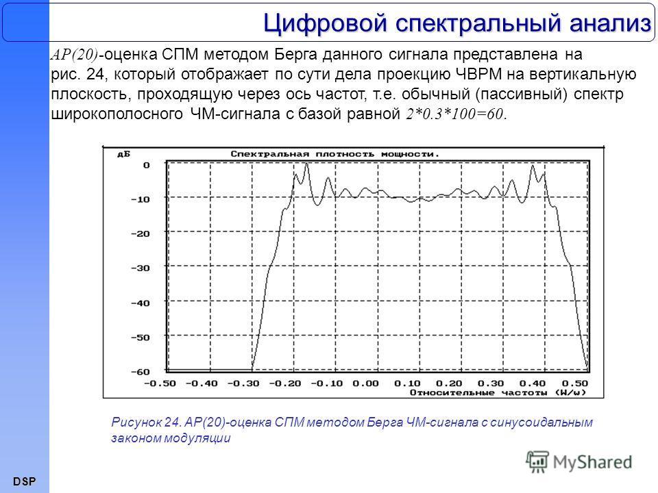 DSP Цифровой спектральный анализ АР(20)- оценка СПМ методом Берга данного сигнала представлена на рис. 24, который отображает по сути дела проекцию ЧВРМ на вертикальную плоскость, проходящую через ось частот, т.е. обычный (пассивный) спектр широкопол