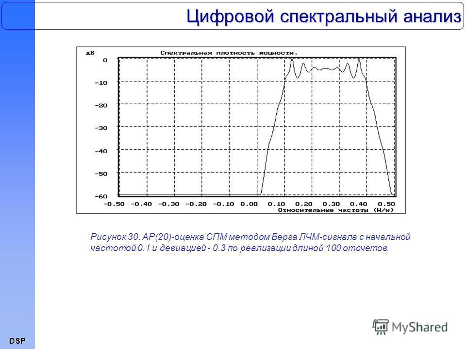 DSP Цифровой спектральный анализ Рисунок 30. АР(20)-оценка СПМ методом Берга ЛЧМ-сигнала с начальной частотой 0.1 и девиацией - 0.3 по реализации длиной 100 отсчетов.