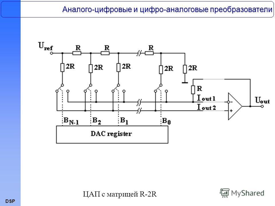 DSP ЦАП с матрицей R-2R Аналого-цифровые и цифро-аналоговые преобразователи