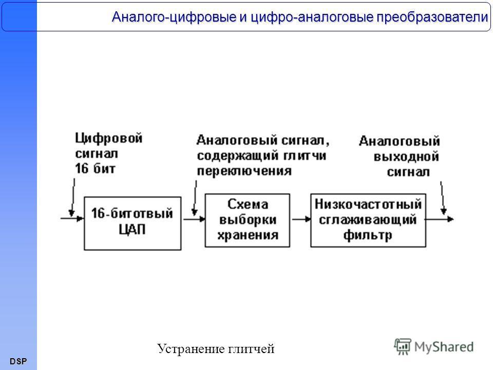 DSP Устранение глитчей Аналого-цифровые и цифро-аналоговые преобразователи