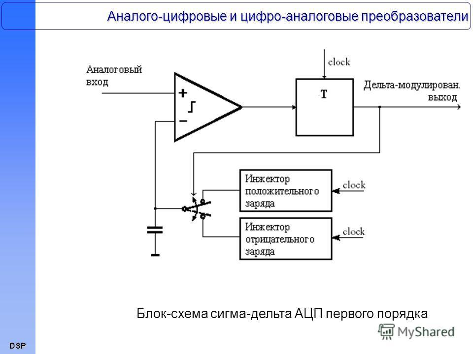 DSP Аналого-цифровые и