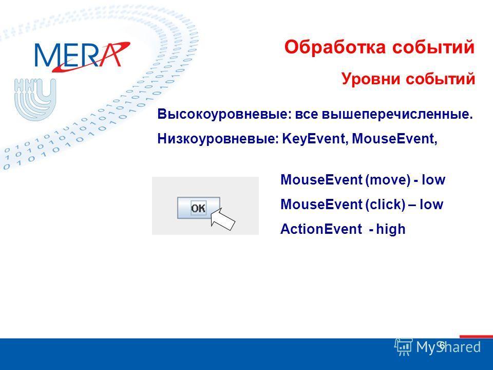 6 Обработка событий Уровни событий Высокоуровневые: все вышеперечисленные. Низкоуровневые: KeyEvent, MouseEvent, MouseEvent (move) - low MouseEvent (click) – low ActionEvent - high