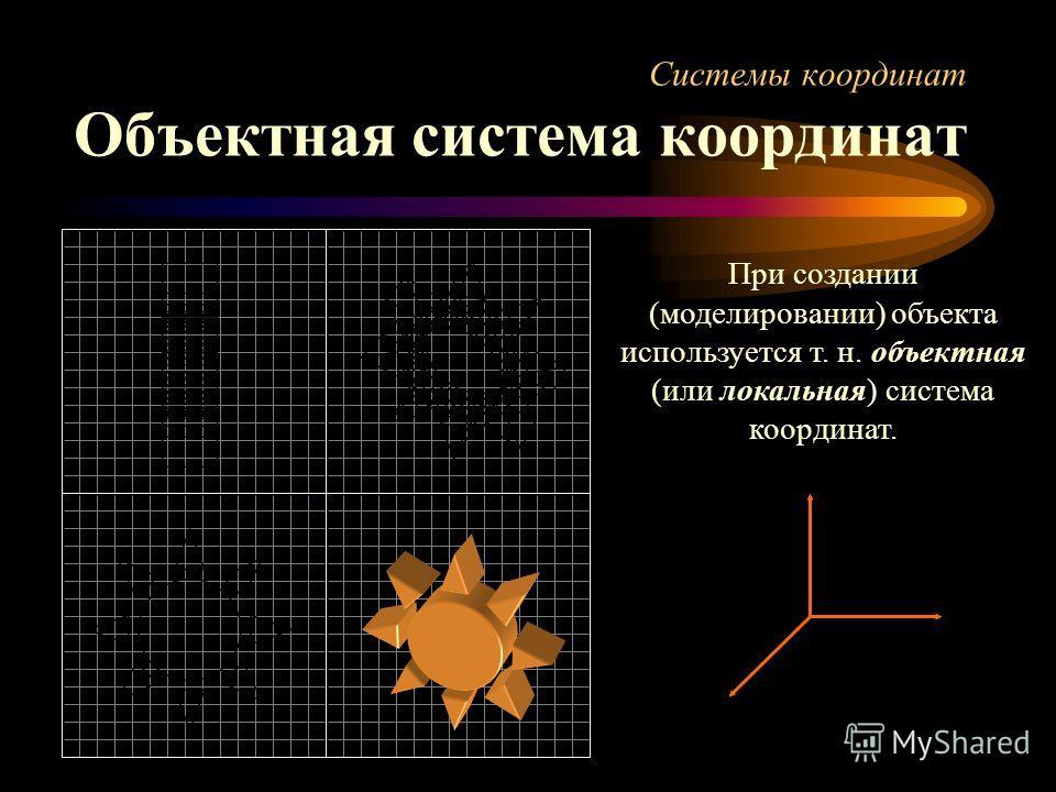 Системы координат Объектная система координат При создании (моделировании) объекта используется т. н. объектная (или локальная) система координат.