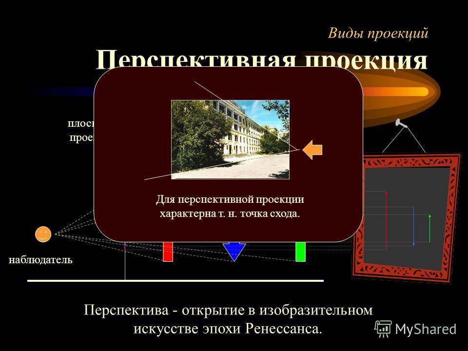 Виды проекций Перспективная проекция наблюдатель плоскость проекции Для перспективной проекции характерна т. н. точка схода. Перспектива - открытие в изобразительном искусстве эпохи Ренессанса.