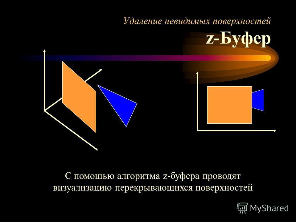 Удаление невидимых поверхностей z-Буфер С помощью алгоритма z-буфера проводят визуализацию перекрывающихся поверхностей