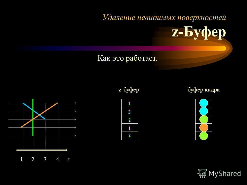 Удаление невидимых поверхностей z-Буфер z1 23 z-буфер 3 2 4 1 буфер кадра Как это работает. 2 2 2 1