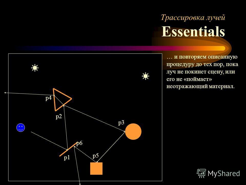 Трассировка лучей Essentials p1 p2 p3 p4 p6 p5 … и повторяем описанную процедуру до тех пор, пока луч не покинет сцену, или его не «поймает» неотражающий материал.