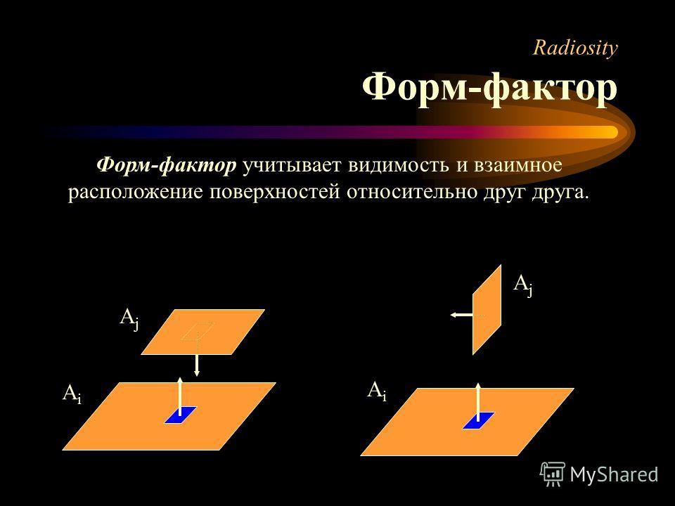 Radiosity Форм-фактор Форм-фактор учитывает видимость и взаимное расположение поверхностей относительно друг друга. AiAi AjAj AiAi AjAj