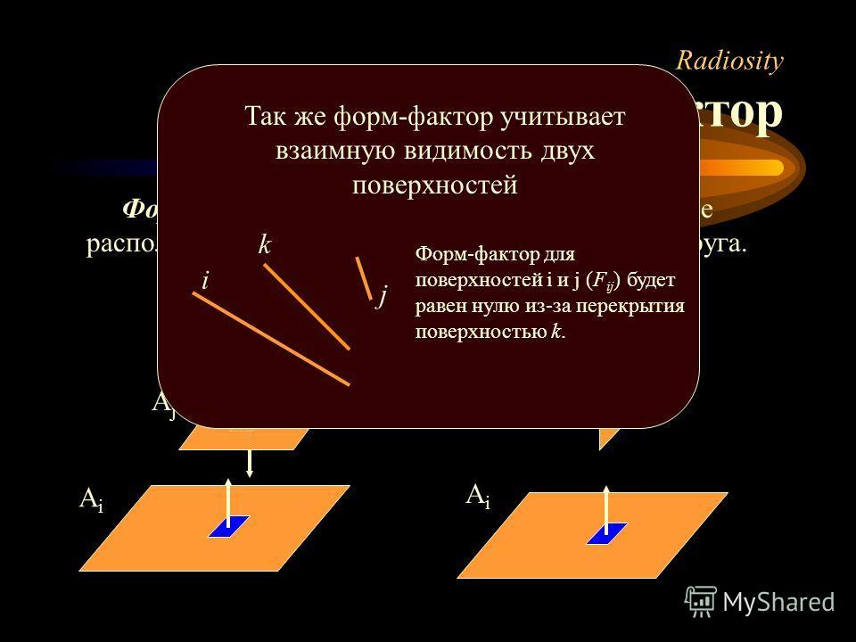Форм-фактор учитывает видимость и взаимное расположение поверхностей относительно друг друга. Radiosity Форм-фактор AiAi AjAj AiAi AjAj Так же форм-фактор учитывает взаимную видимость двух поверхностей i j k Форм-фактор для поверхностей i и j (F ij )